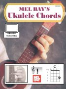 Ukulele Chords / Akordy na ukulele + Video Online