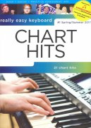 Really Easy Keyboard - CHART HITS (Jaro / Léto 2017)